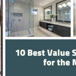 best shower doors reviews